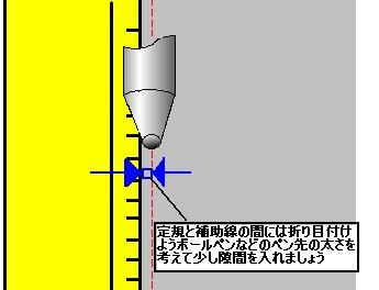 インディーズCDR図解2